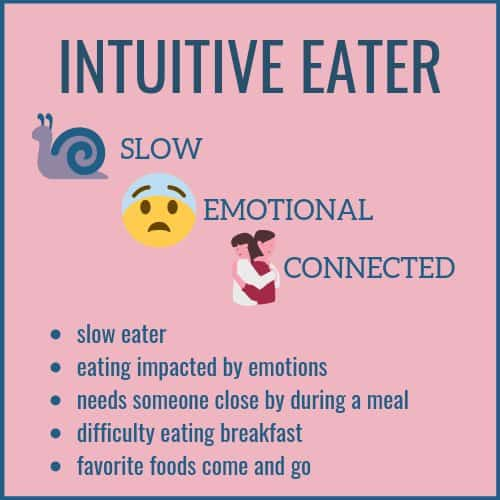 Intuitive eater characteristics