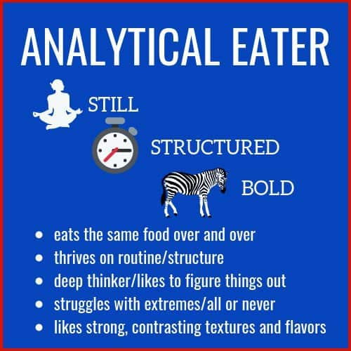 Analytical eater characteristics
