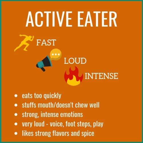 Active eater characteristics